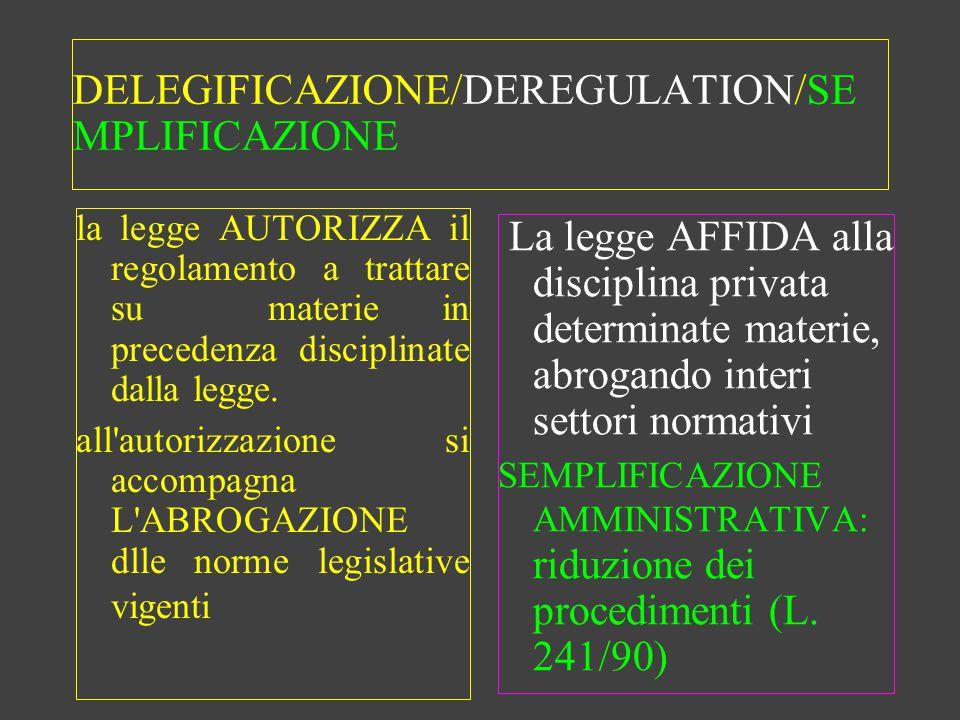 DELEGIFICAZIONE/DEREGULATION/SE MPLIFICAZIONE la legge AUTORIZZA il regolamento a trattare su materie in precedenza disciplinate dalla legge.