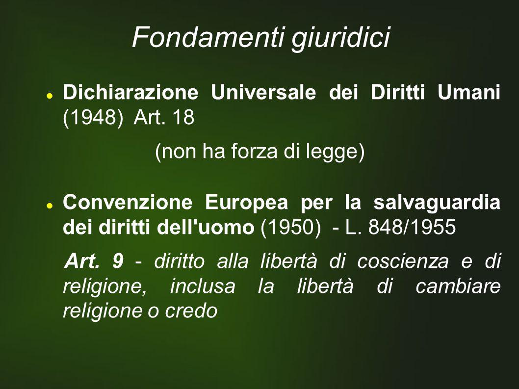 Fondamenti giuridici Dichiarazione Universale dei Diritti Umani (1948) Art.