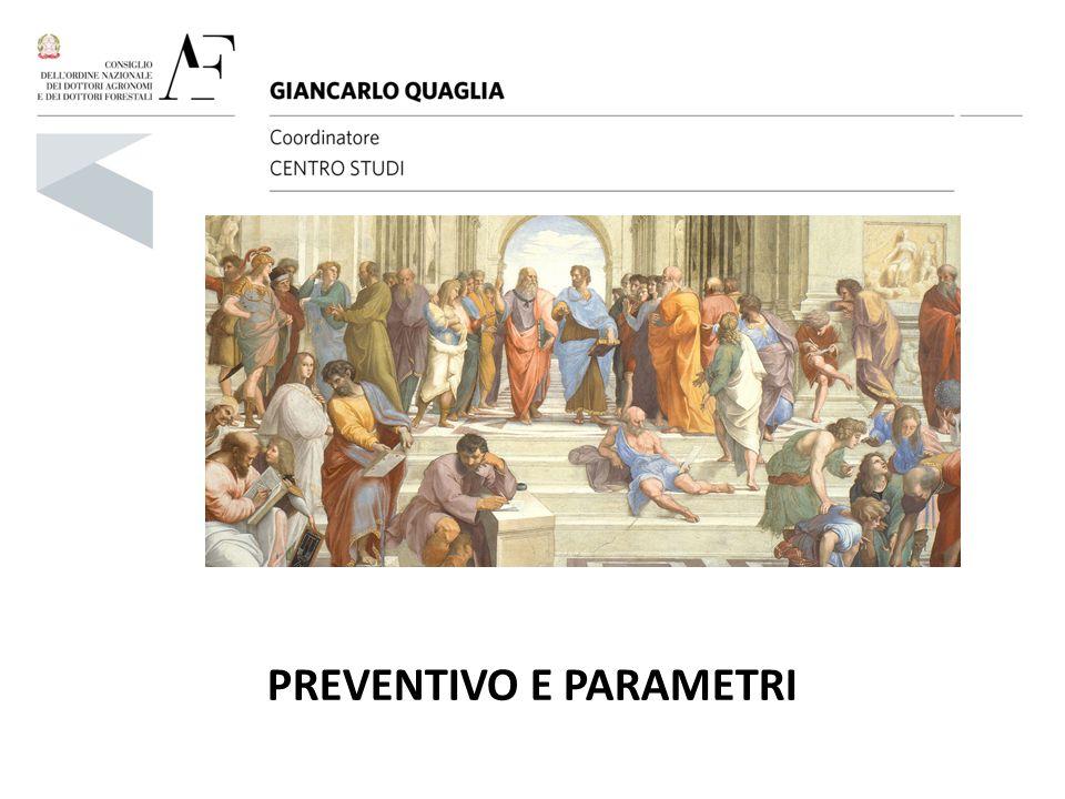 SCHEMA DI PREVENTIVO DI MASSIMA Approvato con delibera Conaf n.
