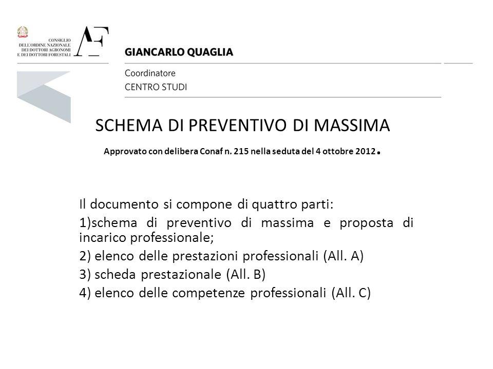 SCHEMA DI PREVENTIVO DI MASSIMA Approvato con delibera Conaf n. 215 nella seduta del 4 ottobre 2012. Il documento si compone di quattro parti: 1)schem