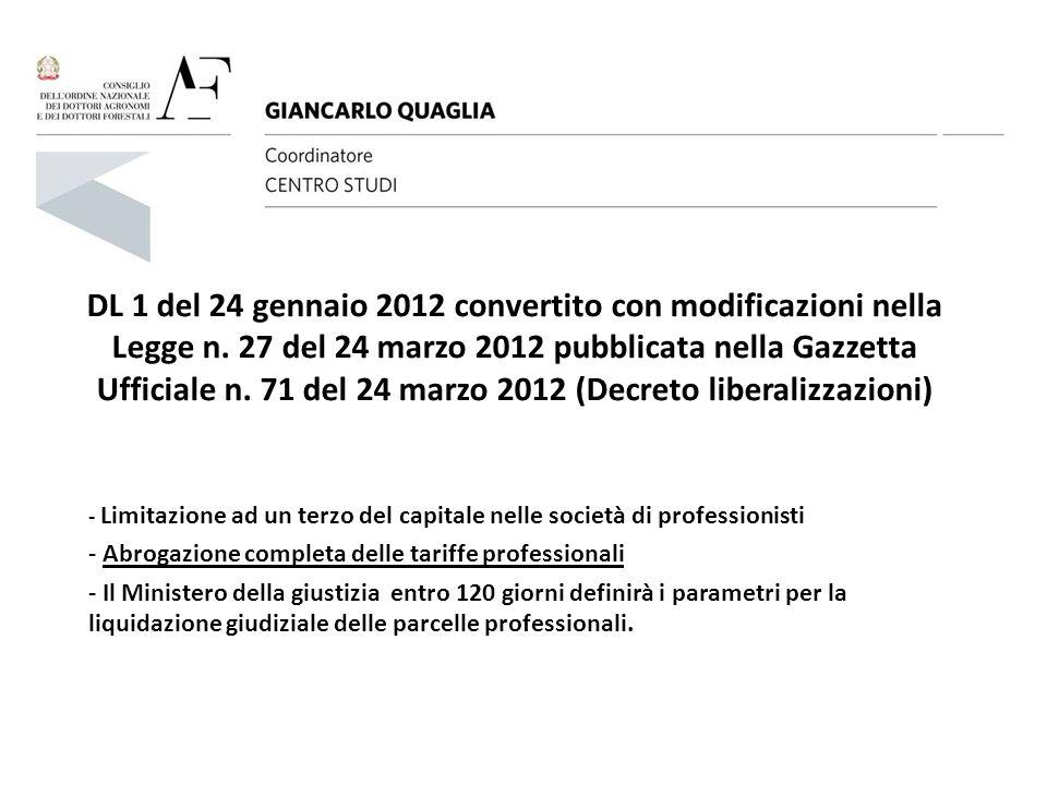 DL 1 del 24 gennaio 2012 convertito con modificazioni nella Legge n. 27 del 24 marzo 2012 pubblicata nella Gazzetta Ufficiale n. 71 del 24 marzo 2012