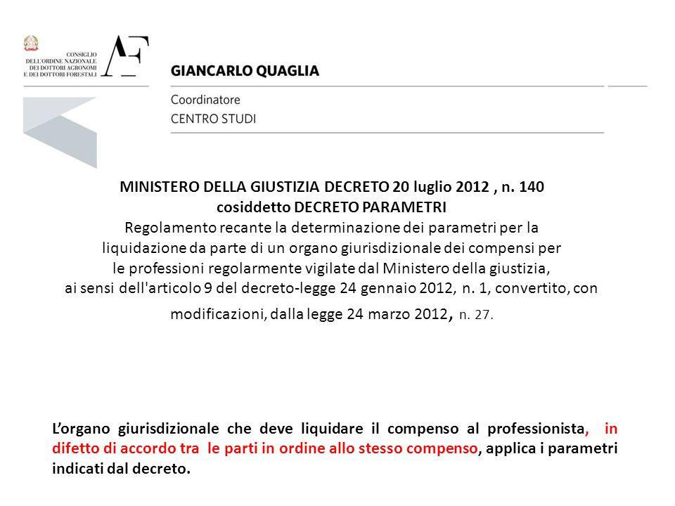 MINISTERO DELLA GIUSTIZIA DECRETO 20 luglio 2012, n. 140 cosiddetto DECRETO PARAMETRI Regolamento recante la determinazione dei parametri per la liqui
