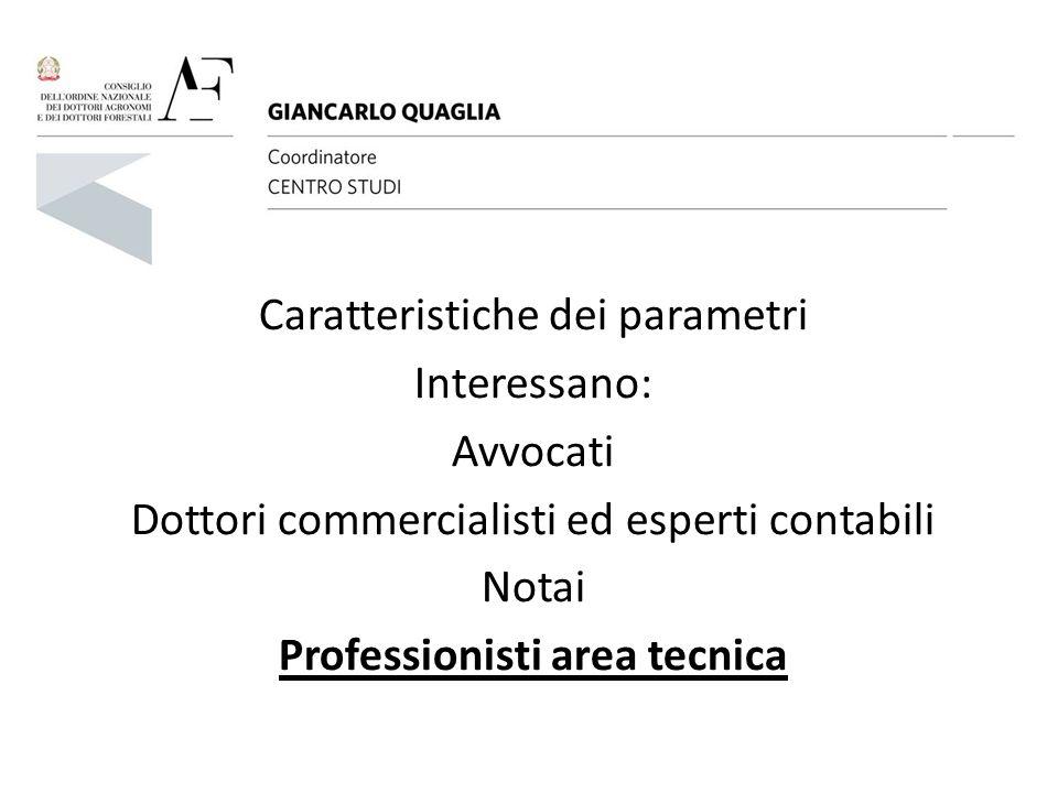 Caratteristiche dei parametri Interessano: Avvocati Dottori commercialisti ed esperti contabili Notai Professionisti area tecnica