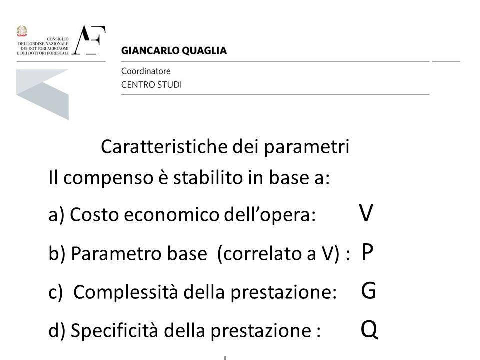 Caratteristiche dei parametri Il compenso è stabilito in base a: a) Costo economico dell'opera: V b) Parametro base (correlato a V) : P c) Complessità