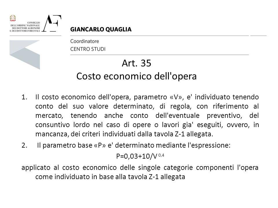 Art. 35 Costo economico dell'opera 1.Il costo economico dell'opera, parametro «V», e' individuato tenendo conto del suo valore determinato, di regola,