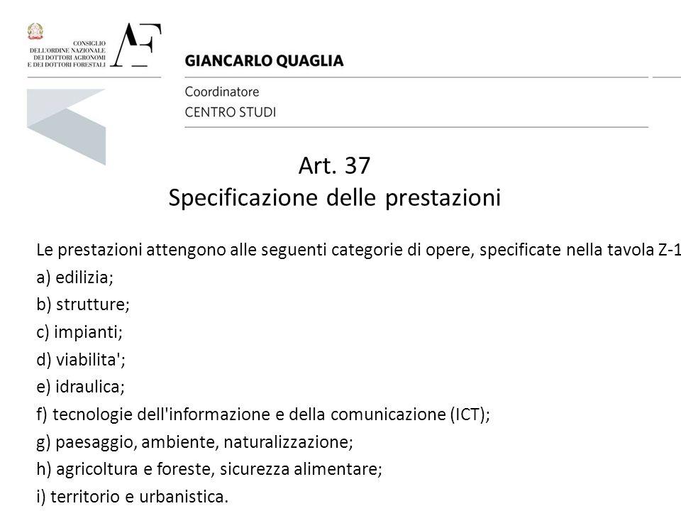 Art. 37 Specificazione delle prestazioni Le prestazioni attengono alle seguenti categorie di opere, specificate nella tavola Z-1 : a) edilizia; b) str