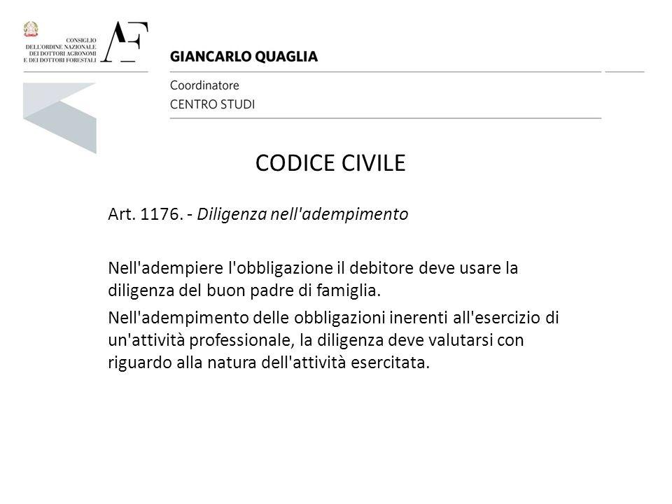 CODICE DI PROCEDURA CIVILE LIBRO IV Dei procedimenti di ingiunzione Art.