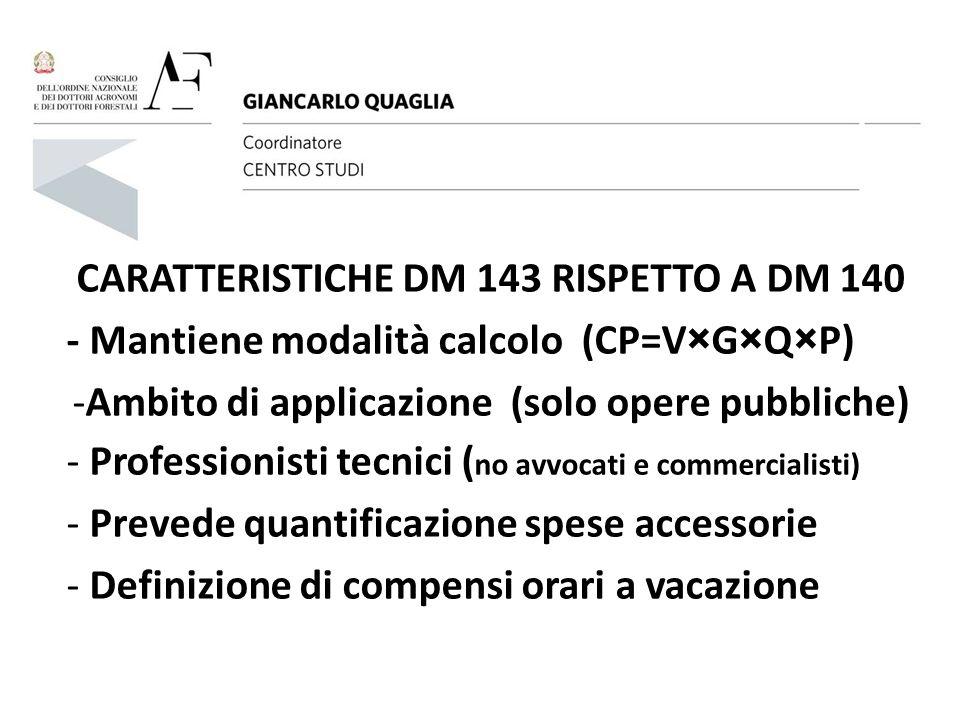 CARATTERISTICHE DM 143 RISPETTO A DM 140 - Mantiene modalità calcolo (CP=V×G×Q×P) -Ambito di applicazione (solo opere pubbliche) - Professionisti tecn