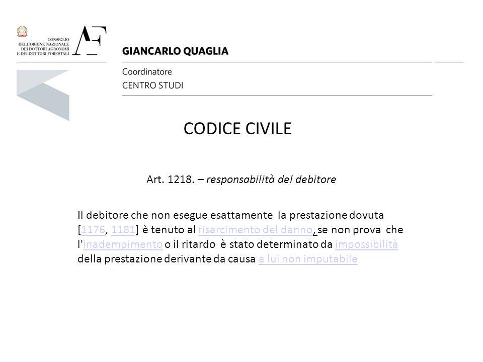 CODICE CIVILE Art. 1218. – responsabilità del debitore Il debitore che non esegue esattamente la prestazione dovuta [1176, 1181] è tenuto al risarcime
