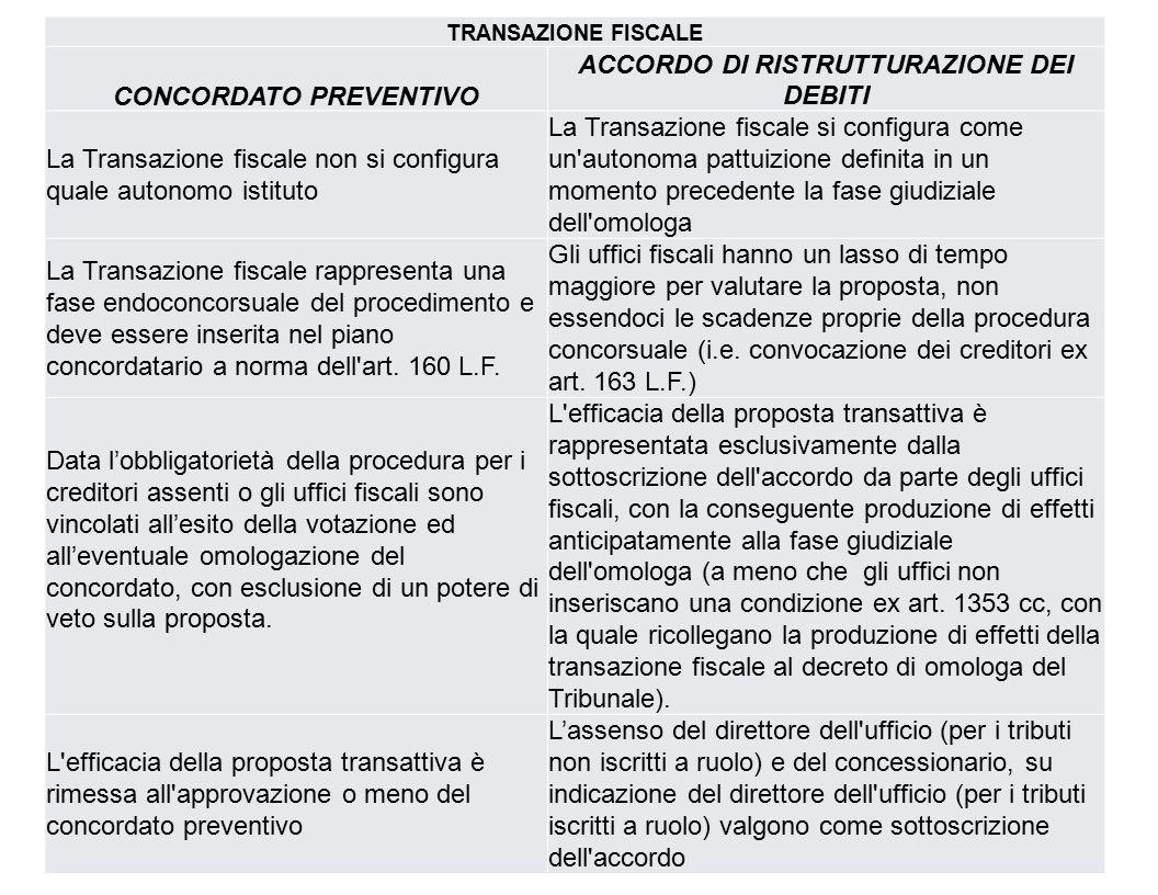 © 2013 Studio Tributario e Societario TRANSAZIONE FISCALE CONCORDATO PREVENTIVO ACCORDO DI RISTRUTTURAZIONE DEI DEBITI La Transazione fiscale non si configura quale autonomo istituto La Transazione fiscale si configura come un autonoma pattuizione definita in un momento precedente la fase giudiziale dell omologa La Transazione fiscale rappresenta una fase endoconcorsuale del procedimento e deve essere inserita nel piano concordatario a norma dell art.