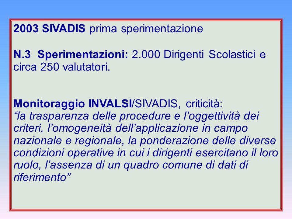 """2003 SIVADIS prima sperimentazione N.3 Sperimentazioni: 2.000 Dirigenti Scolastici e circa 250 valutatori. Monitoraggio INVALSI/SIVADIS, criticità: """"l"""