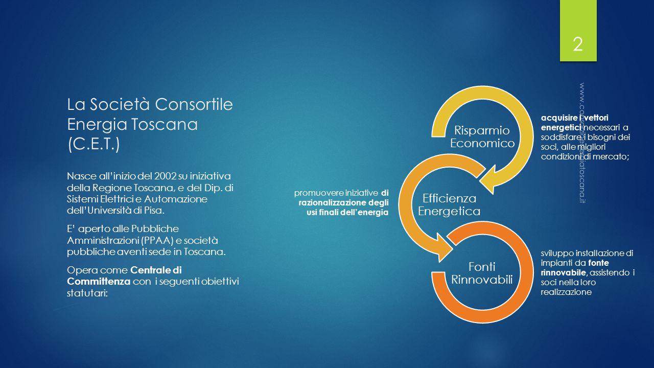 La Società Consortile Energia Toscana (C.E.T.) Risparmio Economico Efficienza Energetica Fonti Rinnovabili Nasce all'inizio del 2002 su iniziativa della Regione Toscana, e del Dip.