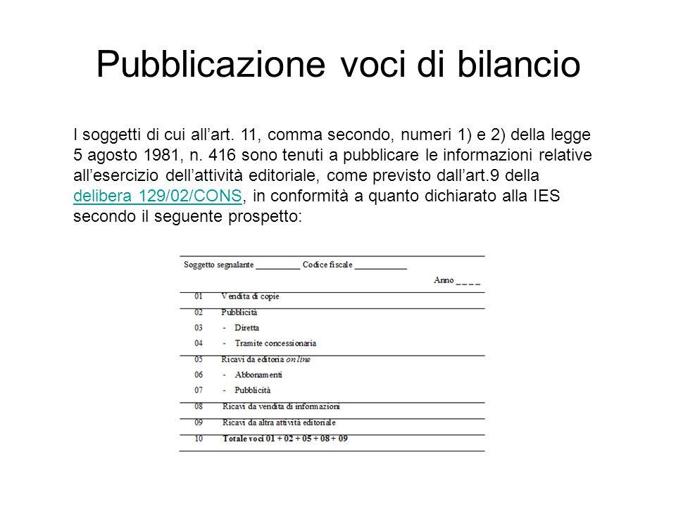 Pubblicazione voci di bilancio I soggetti di cui all'art. 11, comma secondo, numeri 1) e 2) della legge 5 agosto 1981, n. 416 sono tenuti a pubblicare