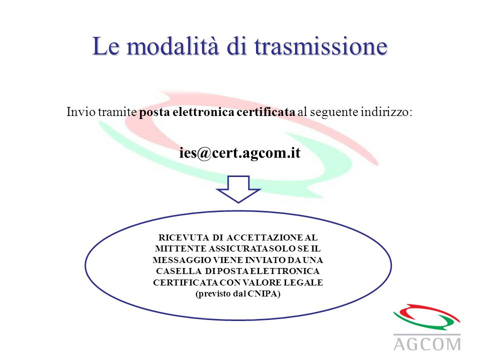 Le modalità di trasmissione Invio tramite posta elettronica certificata al seguente indirizzo: ies@cert.agcom.it RICEVUTA DI ACCETTAZIONE AL MITTENTE ASSICURATA SOLO SE IL MESSAGGIO VIENE INVIATO DA UNA CASELLA DI POSTA ELETTRONICA CERTIFICATA CON VALORE LEGALE (previsto dal CNIPA)