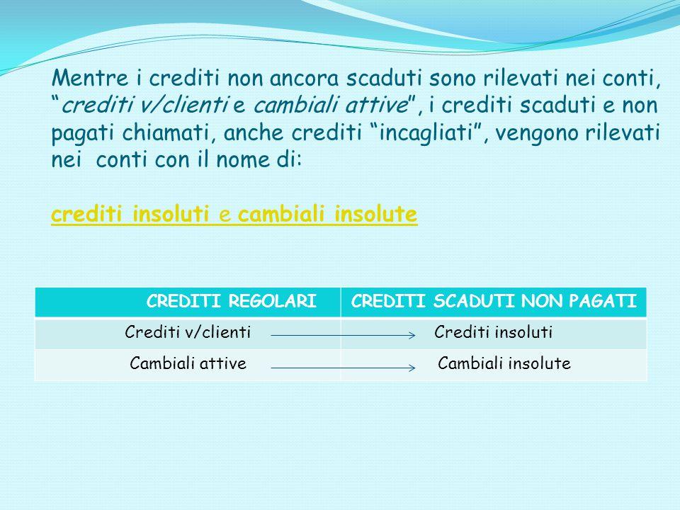 """Mentre i crediti non ancora scaduti sono rilevati nei conti, """"crediti v/clienti e cambiali attive"""", i crediti scaduti e non pagati chiamati, anche cre"""