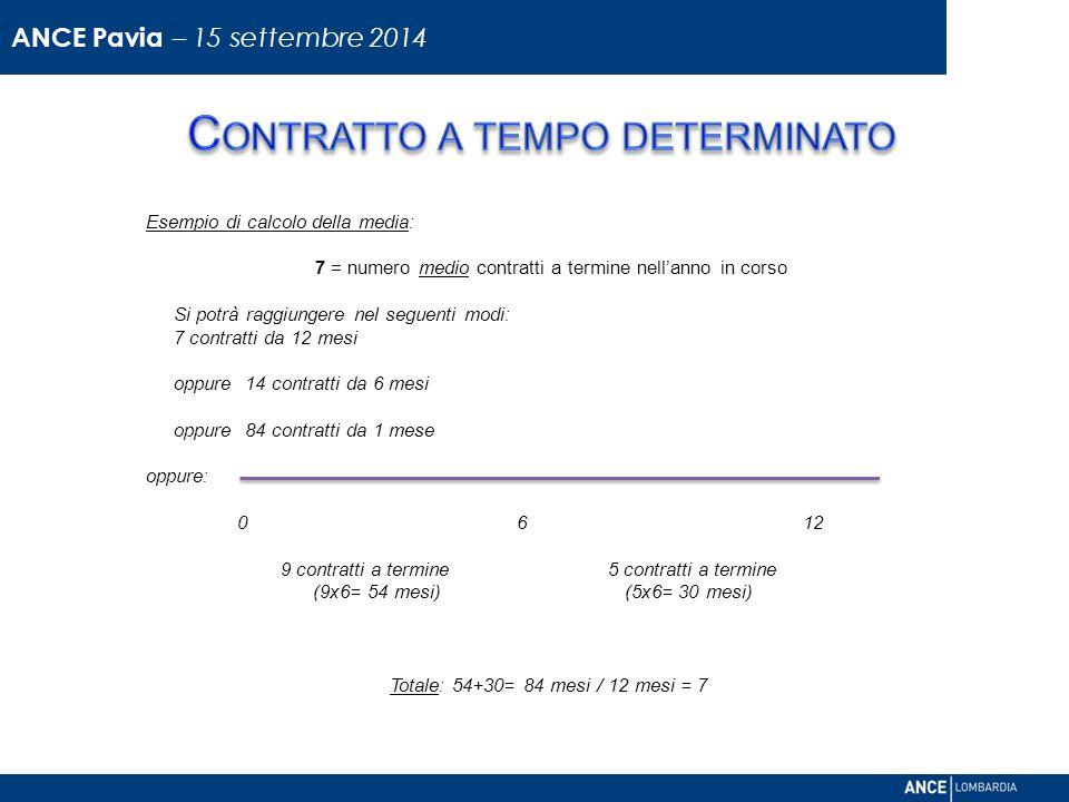 Esempio di calcolo della media: 7 = numero medio contratti a termine nell'anno in corso Si potrà raggiungere nel seguenti modi: 7 contratti da 12 mesi oppure 14 contratti da 6 mesi oppure 84 contratti da 1 mese oppure: 0 6 12 9 contratti a termine 5 contratti a termine (9x6= 54 mesi) (5x6= 30 mesi) Totale: 54+30= 84 mesi / 12 mesi = 7 ANCE Pavia – 15 settembre 2014