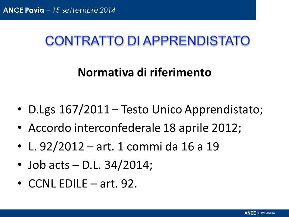 Normativa di riferimento D.Lgs 167/2011 – Testo Unico Apprendistato; Accordo interconfederale 18 aprile 2012; L.