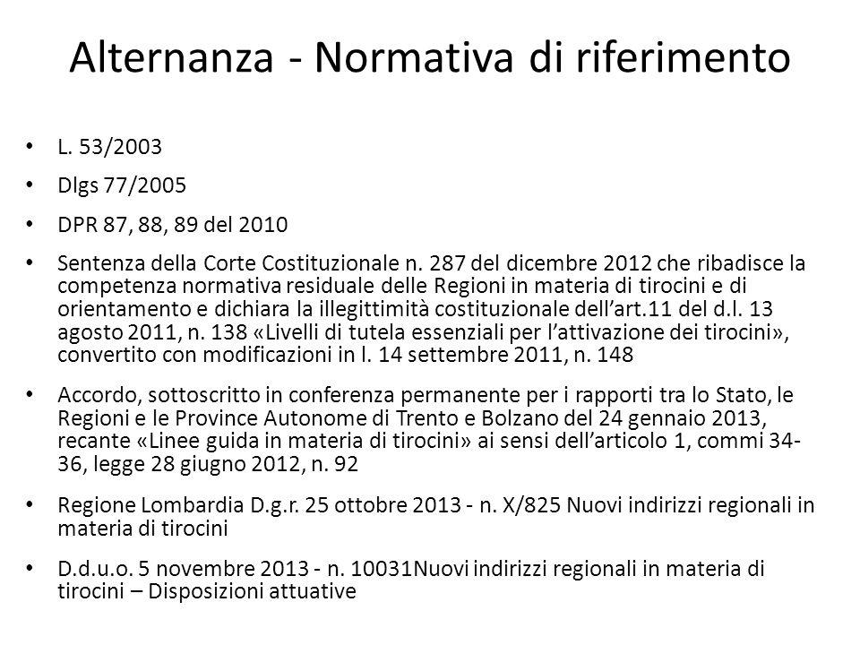 Alternanza - Normativa di riferimento L.