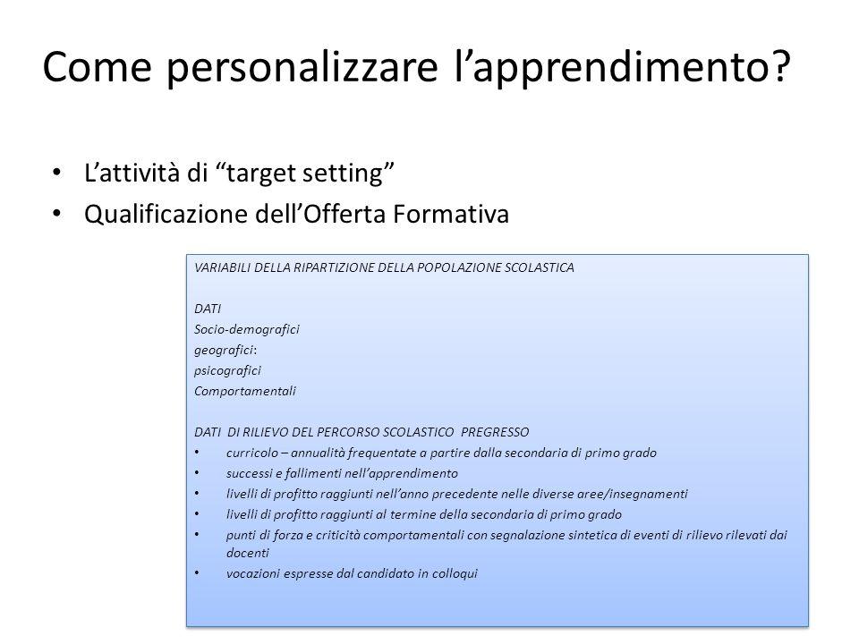 Come personalizzare l'apprendimento.