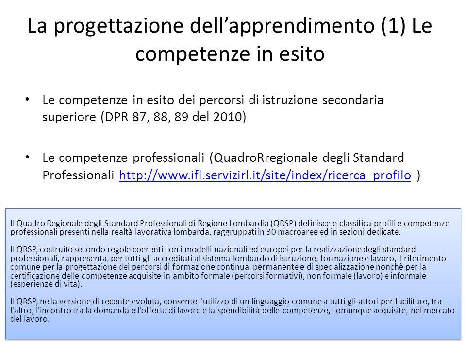 La progettazione dell'apprendimento (2) Il percorso Attività in azienda Id.