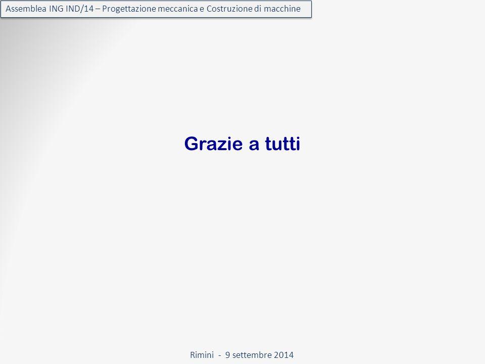 Rimini - 9 settembre 2014 Assemblea ING IND/14 – Progettazione meccanica e Costruzione di macchine Grazie a tutti