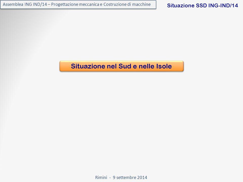 Rimini - 9 settembre 2014 Assemblea ING IND/14 – Progettazione meccanica e Costruzione di macchine Situazione SSD ING-IND/14 Situazione nel Sud e nelle Isole