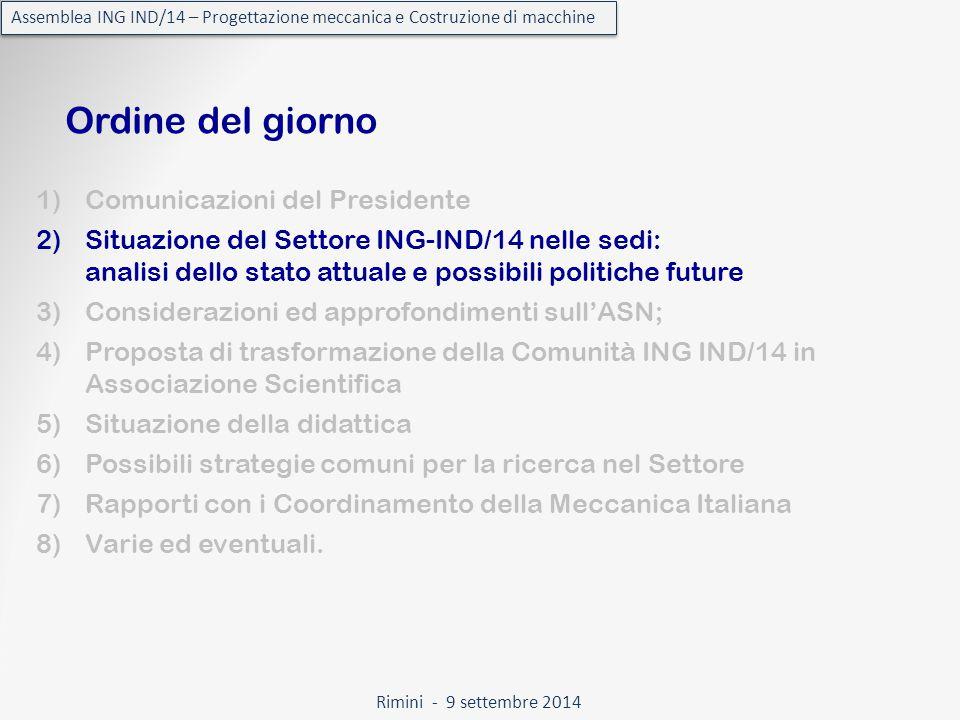 Rimini - 9 settembre 2014 Assemblea ING IND/14 – Progettazione meccanica e Costruzione di macchine Situazione SSD ING-IND/14 Università di Modena e Reggio Emilia ING-IND/14ING-IND/15ING-IND/21 Totale Ordinari11 Associati00 Ricercatori 2 0 Totale 4 0 11 75315 5 (3+2) 4 (3+1)2 (1+1)