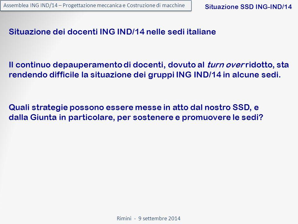 Rimini - 9 settembre 2014 Assemblea ING IND/14 – Progettazione meccanica e Costruzione di macchine Situazione SSD ING-IND/14 Il continuo depauperamento di docenti, dovuto al turn over ridotto, sta rendendo difficile la situazione dei gruppi ING IND/14 in alcune sedi.