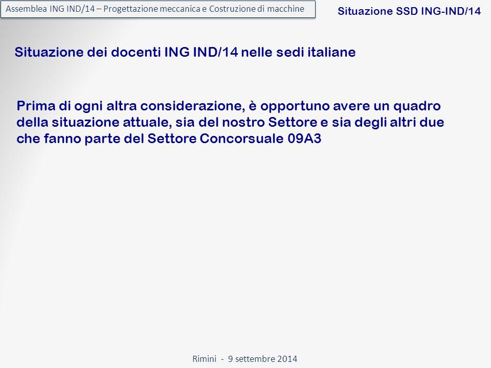 Rimini - 9 settembre 2014 Assemblea ING IND/14 – Progettazione meccanica e Costruzione di macchine Situazione SSD ING-IND/14 Prima di ogni altra considerazione, è opportuno avere un quadro della situazione attuale, sia del nostro Settore e sia degli altri due che fanno parte del Settore Concorsuale 09A3 Situazione dei docenti ING IND/14 nelle sedi italiane