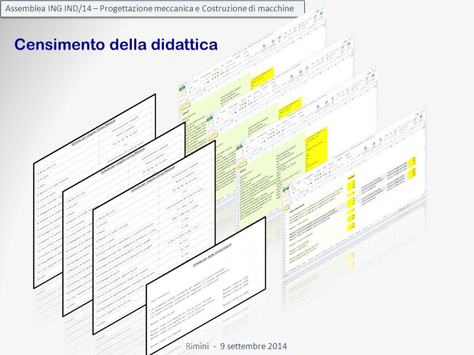 Rimini - 9 settembre 2014 Assemblea ING IND/14 – Progettazione meccanica e Costruzione di macchine Censimento della didattica