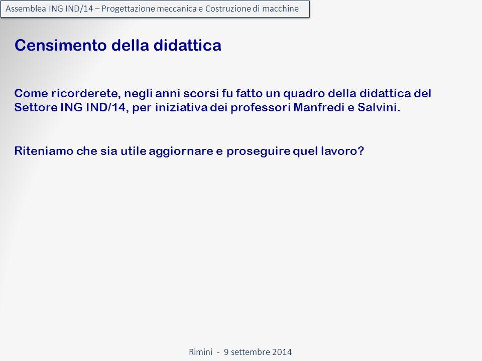 Rimini - 9 settembre 2014 Assemblea ING IND/14 – Progettazione meccanica e Costruzione di macchine Come ricorderete, negli anni scorsi fu fatto un quadro della didattica del Settore ING IND/14, per iniziativa dei professori Manfredi e Salvini.