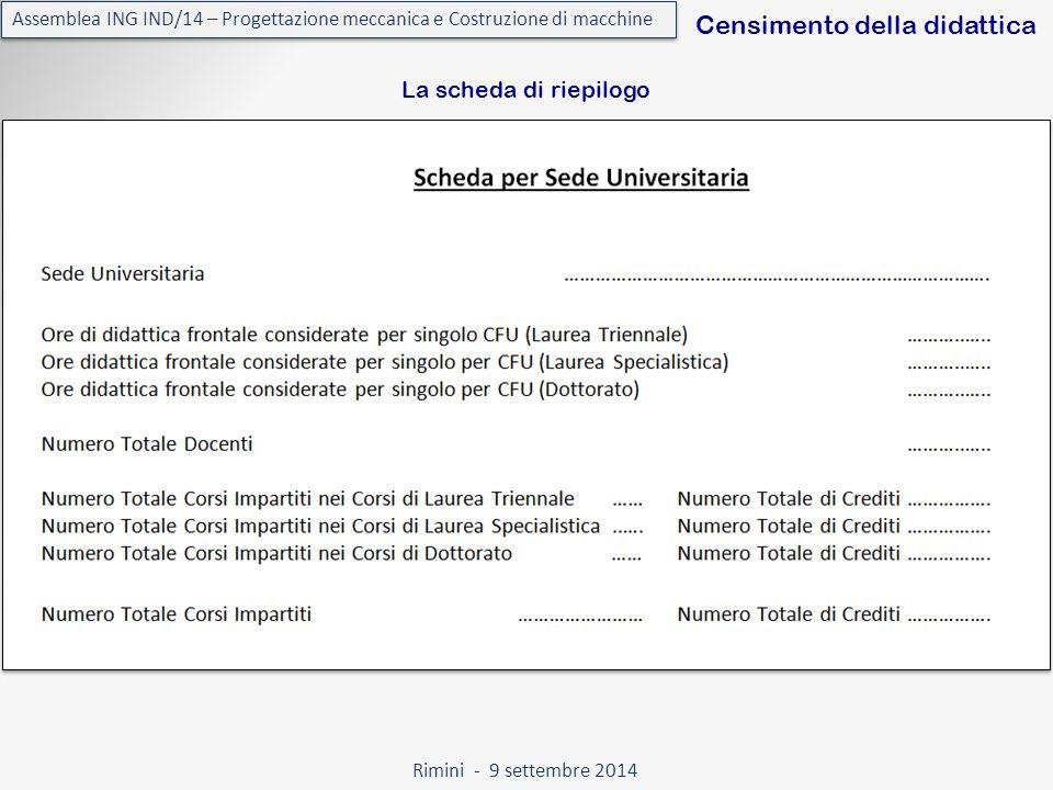 Rimini - 9 settembre 2014 Assemblea ING IND/14 – Progettazione meccanica e Costruzione di macchine Censimento della didattica La scheda di riepilogo
