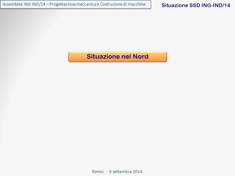 Rimini - 9 settembre 2014 Assemblea ING IND/14 – Progettazione meccanica e Costruzione di macchine Situazione SSD ING-IND/14 Valori in percentuale