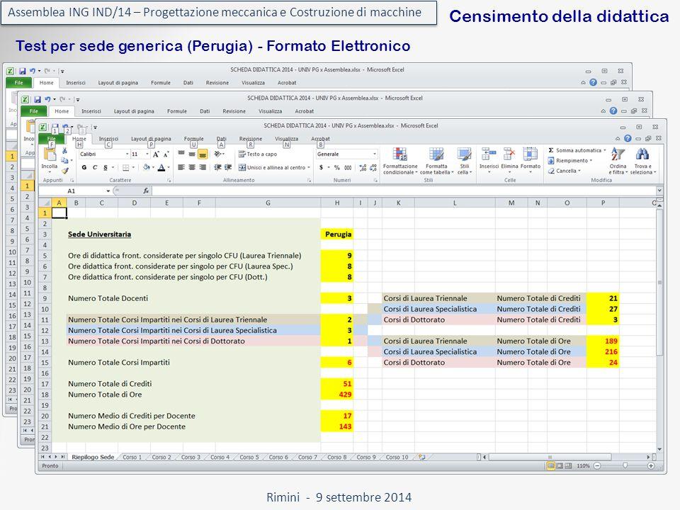 Rimini - 9 settembre 2014 Assemblea ING IND/14 – Progettazione meccanica e Costruzione di macchine Test per sede generica (Perugia) - Formato Elettronico Censimento della didattica