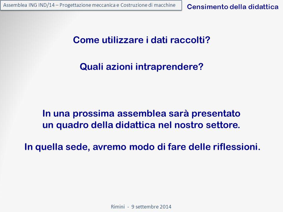 Rimini - 9 settembre 2014 Assemblea ING IND/14 – Progettazione meccanica e Costruzione di macchine Censimento della didattica Come utilizzare i dati raccolti.