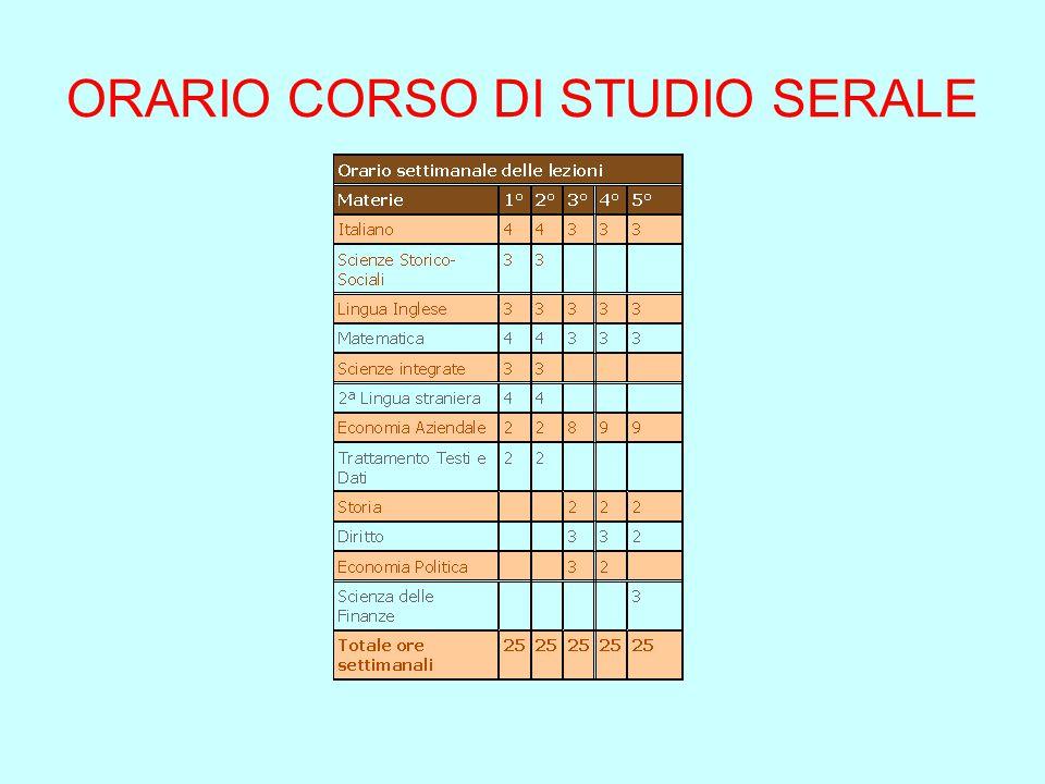 ORARIO CORSO DI STUDIO SERALE