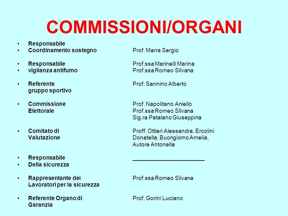 COMMISSIONI/ORGANI Responsabile Coordinamento sostegno Prof. Marra Sergio ResponsabileProf,ssa Marinelli Marina vigilanza antifumoProf.ssa Romeo Silva