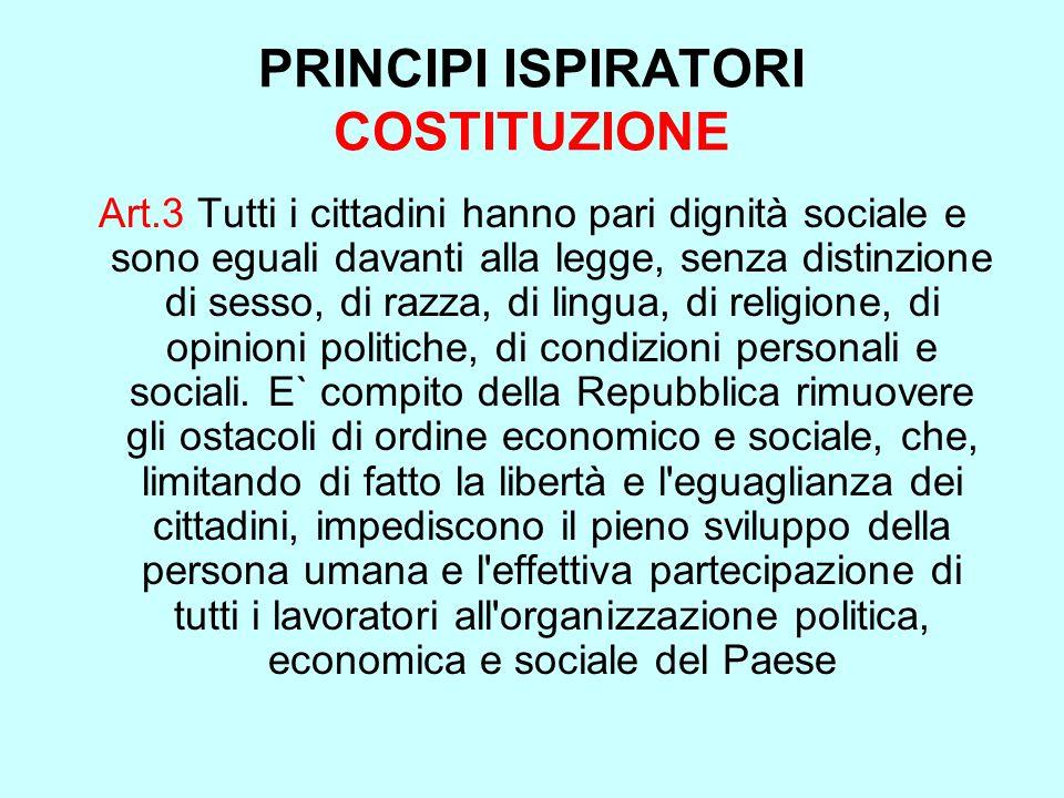 PRINCIPI ISPIRATORI COSTITUZIONE Art.3 Tutti i cittadini hanno pari dignità sociale e sono eguali davanti alla legge, senza distinzione di sesso, di r