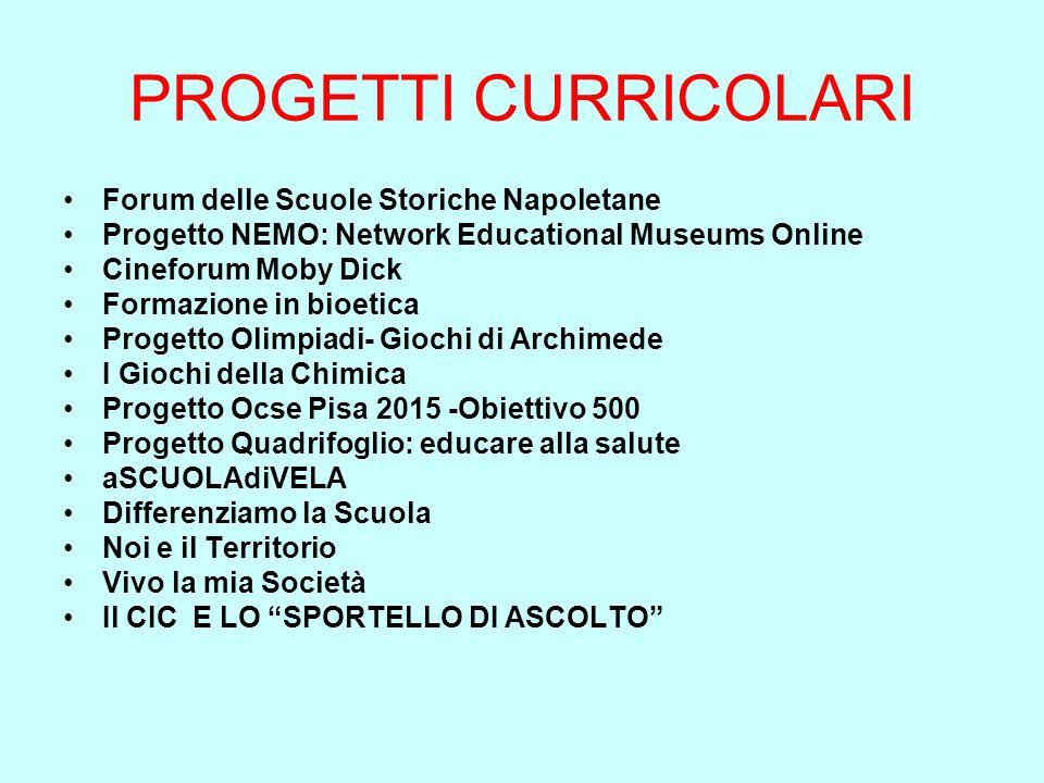 PROGETTI CURRICOLARI Forum delle Scuole Storiche Napoletane Progetto NEMO: Network Educational Museums Online Cineforum Moby Dick Formazione in bioeti