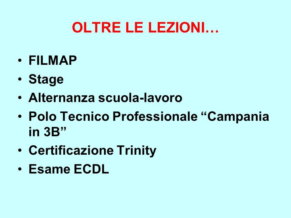"""OLTRE LE LEZIONI… FILMAP Stage Alternanza scuola-lavoro Polo Tecnico Professionale """"Campania in 3B"""" Certificazione Trinity Esame ECDL"""