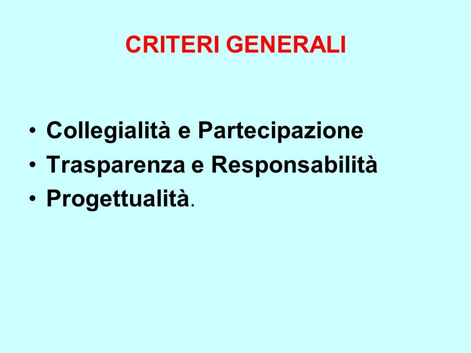 CRITERI GENERALI Collegialità e Partecipazione Trasparenza e Responsabilità Progettualità.