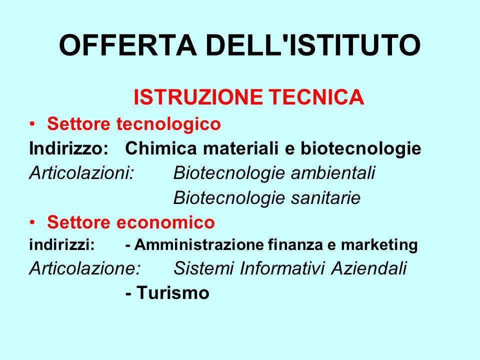 OFFERTA DELL'ISTITUTO ISTRUZIONE TECNICA Settore tecnologico Indirizzo: Chimica materiali e biotecnologie Articolazioni: Biotecnologie ambientali Biot