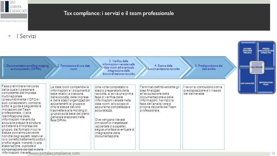 13 www.portalecompliance.com Tax compliance: i servizi e il team professionale  I Servizi DOSSIER TRANSFER PRICING PRESIDI ORGANIZZATIVI E OPERATIVI GAP ANALYSIS REMEDIATION PLAN DELIVERABLE 1.