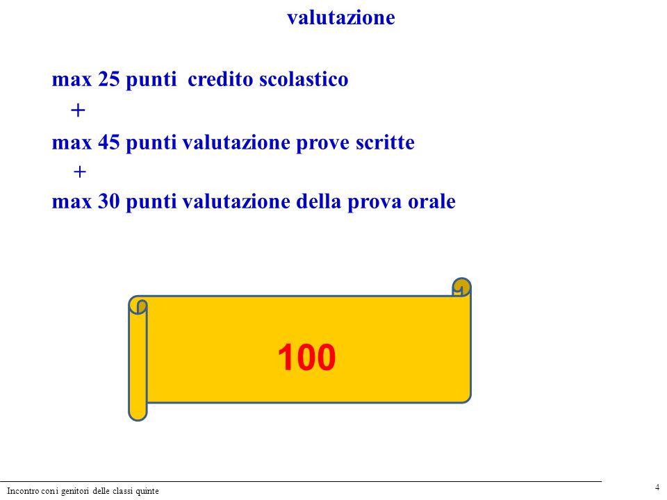 4 max 25 punti credito scolastico + max 45 punti valutazione prove scritte + max 30 punti valutazione della prova orale valutazione 100