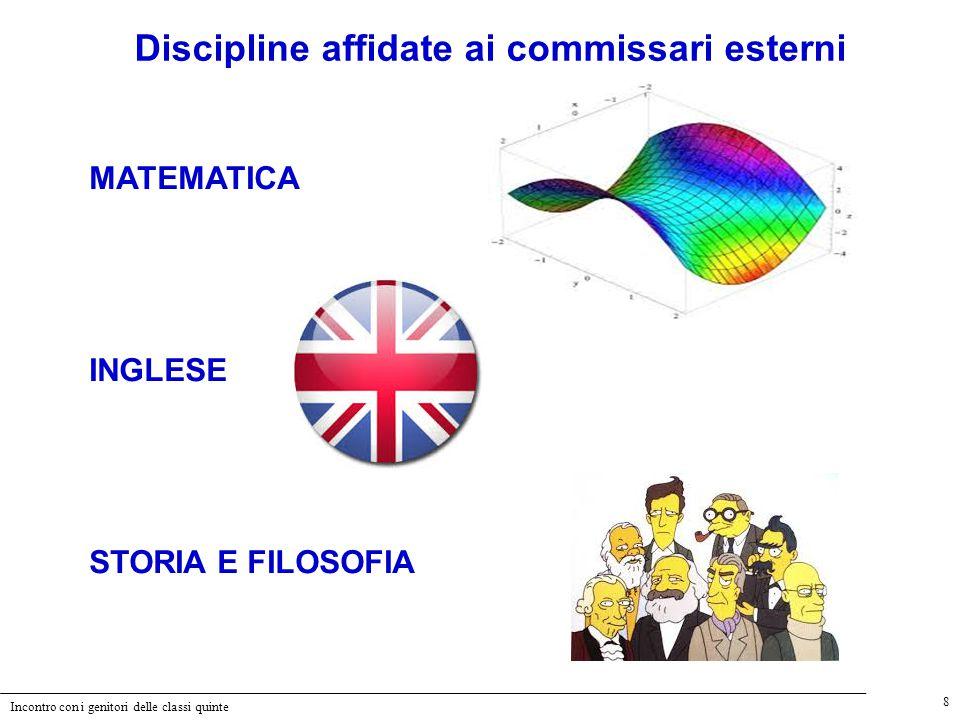 Incontro con i genitori delle classi quinte 8 MATEMATICA INGLESE STORIA E FILOSOFIA Discipline affidate ai commissari esterni