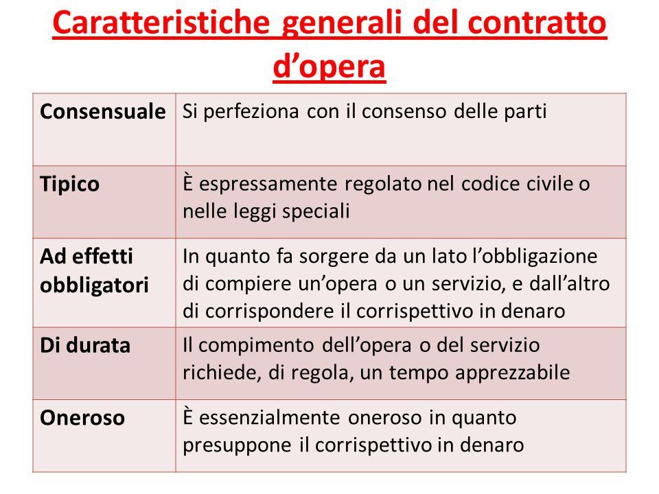 Caratteristiche generali del contratto d'opera Consensuale Si perfeziona con il consenso delle parti Tipico È espressamente regolato nel codice civile