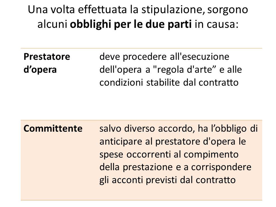 Una volta effettuata la stipulazione, sorgono alcuni obblighi per le due parti in causa: Prestatore d'opera deve procedere all'esecuzione dell'opera a