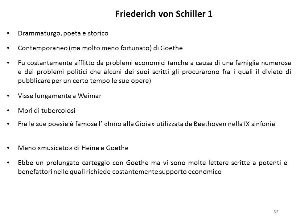 Drammaturgo, poeta e storico Ebbe un prolungato carteggio con Goethe ma vi sono molte lettere scritte a potenti e benefattori nelle quali richiede cos