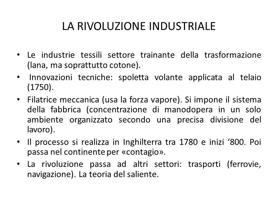 LA RIVOLUZIONE INDUSTRIALE Le industrie tessili settore trainante della trasformazione (lana, ma soprattutto cotone). Innovazioni tecniche: spoletta v