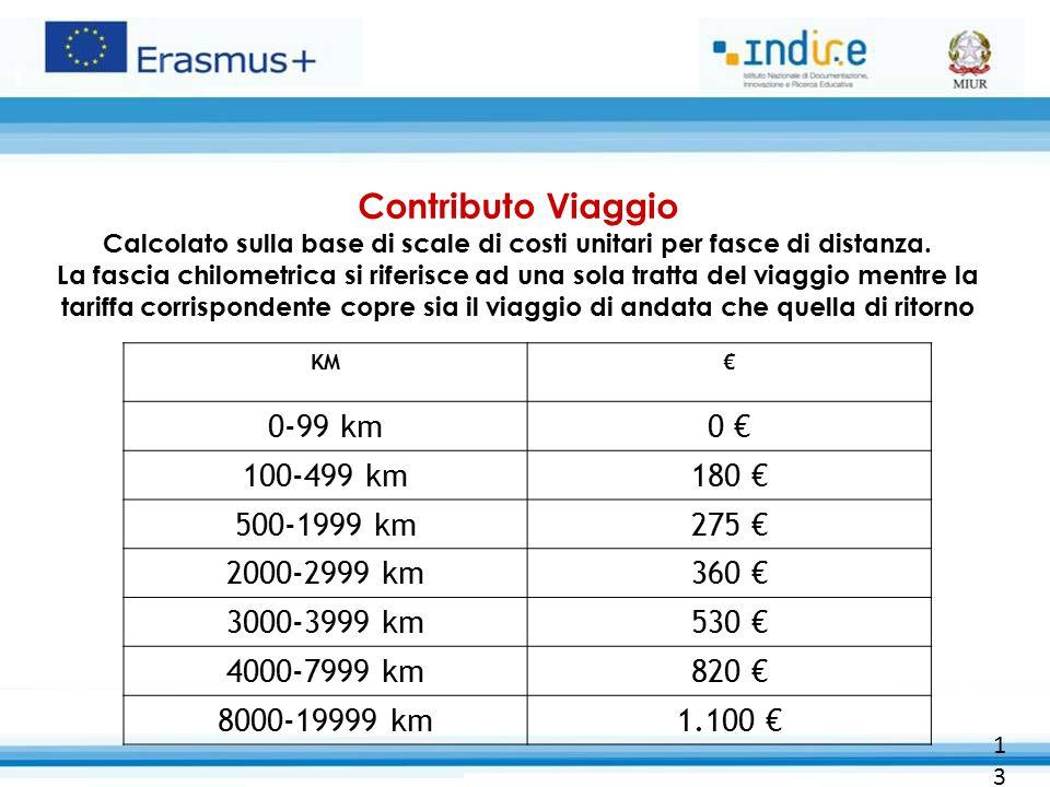 13 Contributo Viaggio Calcolato sulla base di scale di costi unitari per fasce di distanza. La fascia chilometrica si riferisce ad una sola tratta del